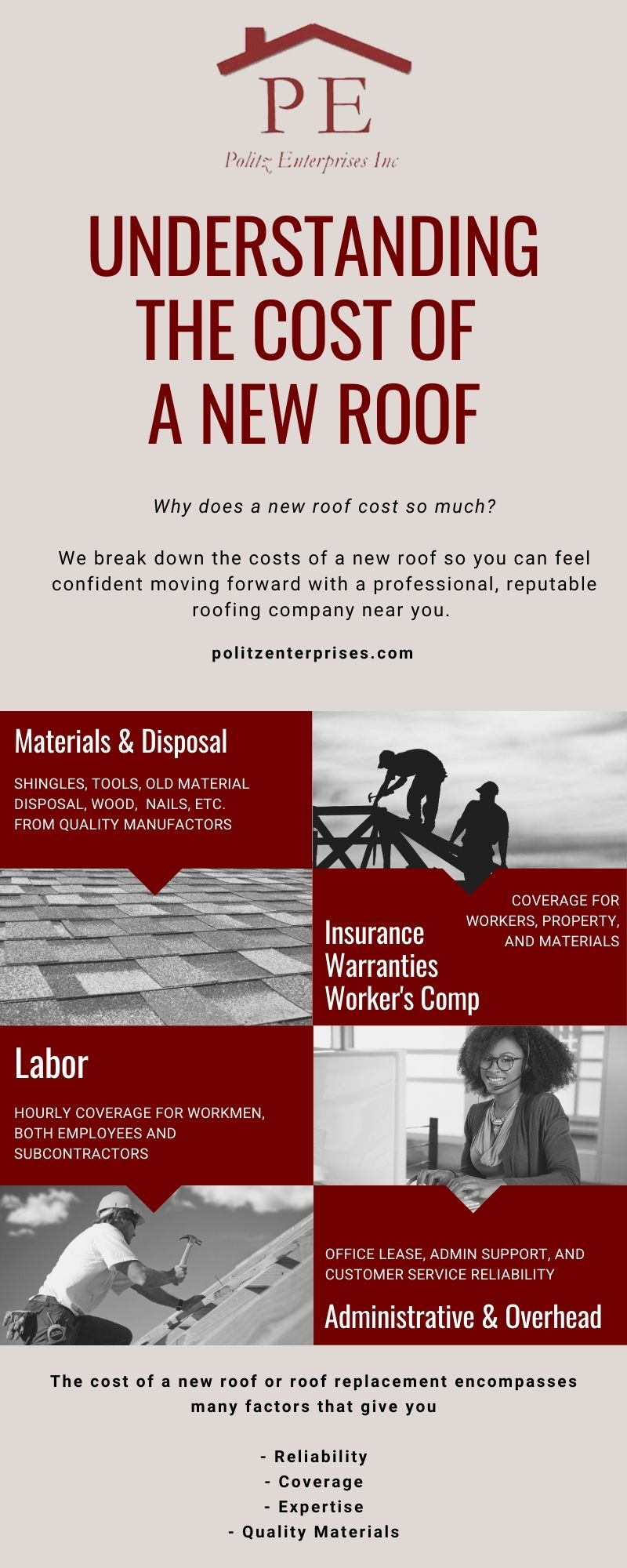 understanding the cost of a new roof in maryland